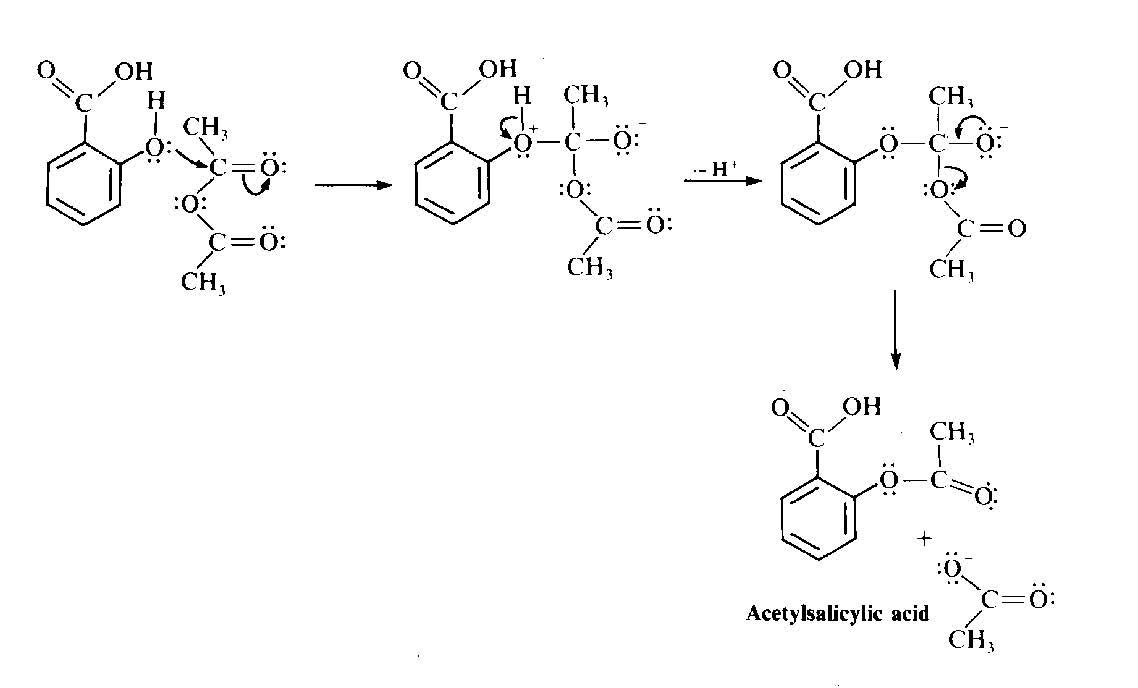 aspirin synthesis